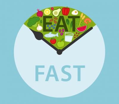 eat-fast-chart